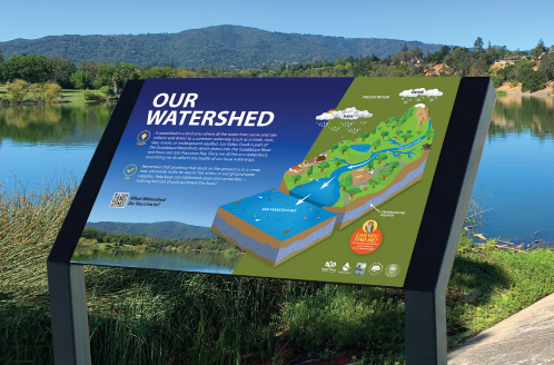 Campbell-Los Gatos Creek Trail Our Watershed Sign